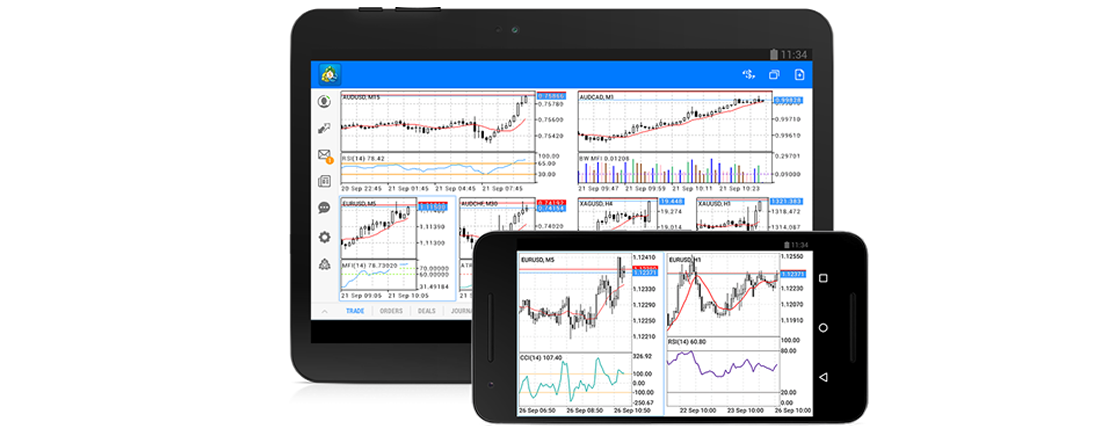 Metatrader4 for Android