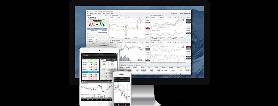 Advanced Platform from Swiss Forex Bank