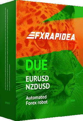 FXHelix AUDUSD