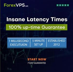 Realiable Forex VPS for Metatrader 4/5