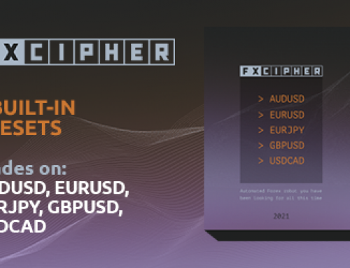 FXCipher EA Review